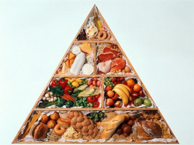 Гербалайф похудение питание правильное