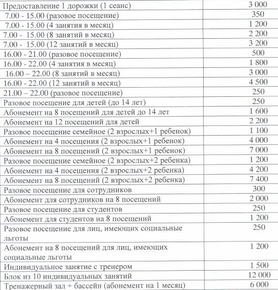 Справка на бассейн Москва Алексеевский