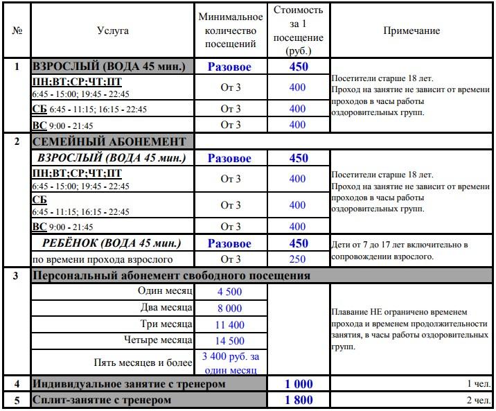 Справка от терапевта метро Волковская Справка о надомном обучении Внуково